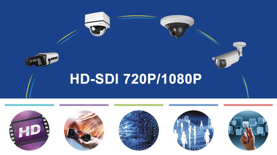 Camera công nghệ HD-SDI