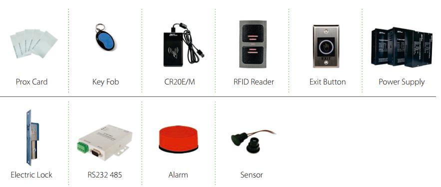 Các thiết bị có thể kết nối với bộ điều khiển trung tâm Zkteco C3