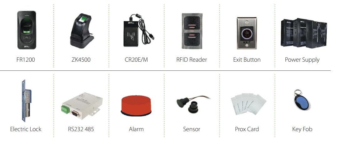 Các thiết bị có thể kết nối với bộ điều khiển trung tâm