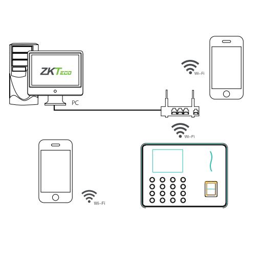 Sơ đồ kết nối máy chấm công wifi WL10
