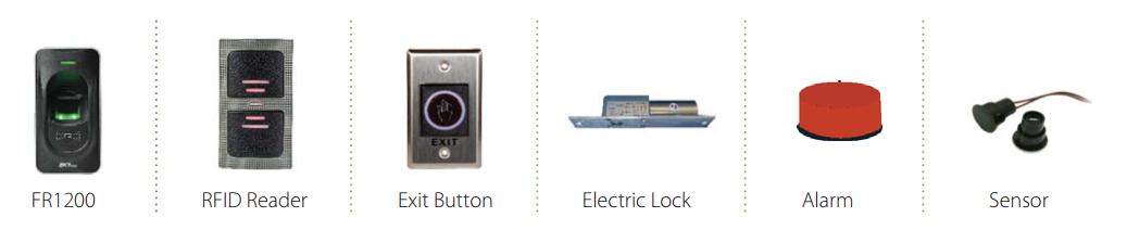 Các thiết bị có thể kết nối máy chấm công Zkteco F19
