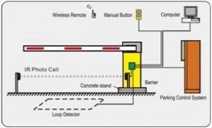 Hệ thống barrier tự động
