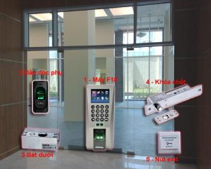 Thi công lắp đặt kiểm soát cửa tại HN
