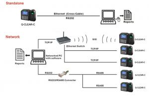 Kết nối Ronald Jack X628 pro