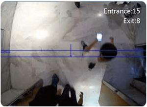 Camera đếm người - phân tích dữ liệu người dùng