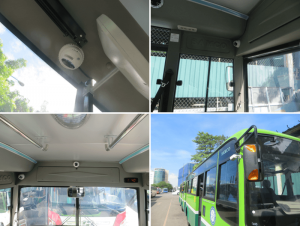 Camera giám sát xe bus