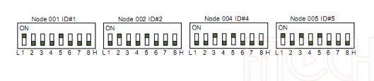 Cài đặt node cho AR-401RO16